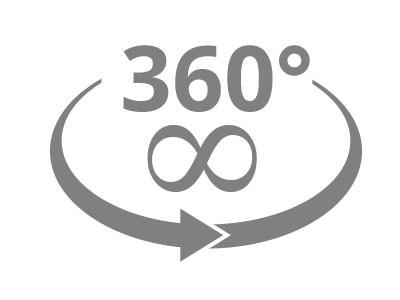 360 grader kontinuerlig rotasjon