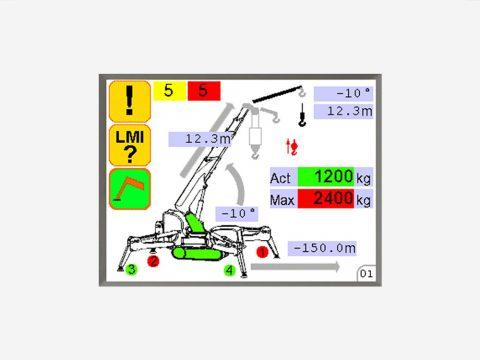Last- og momentindikator (LMI)