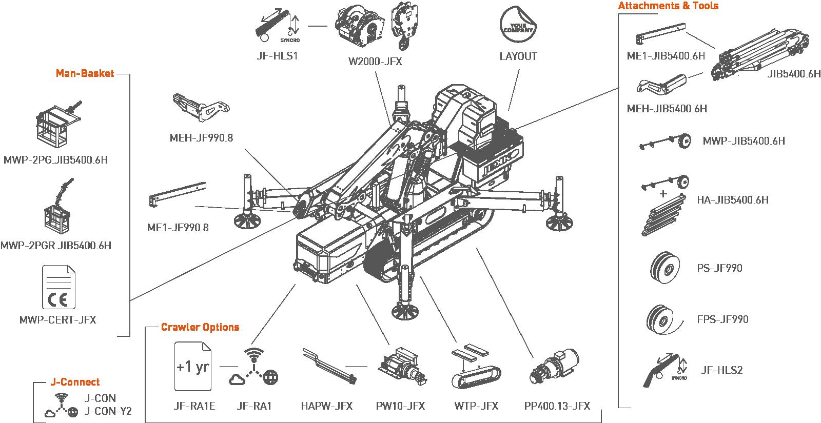 JF990-crane-options
