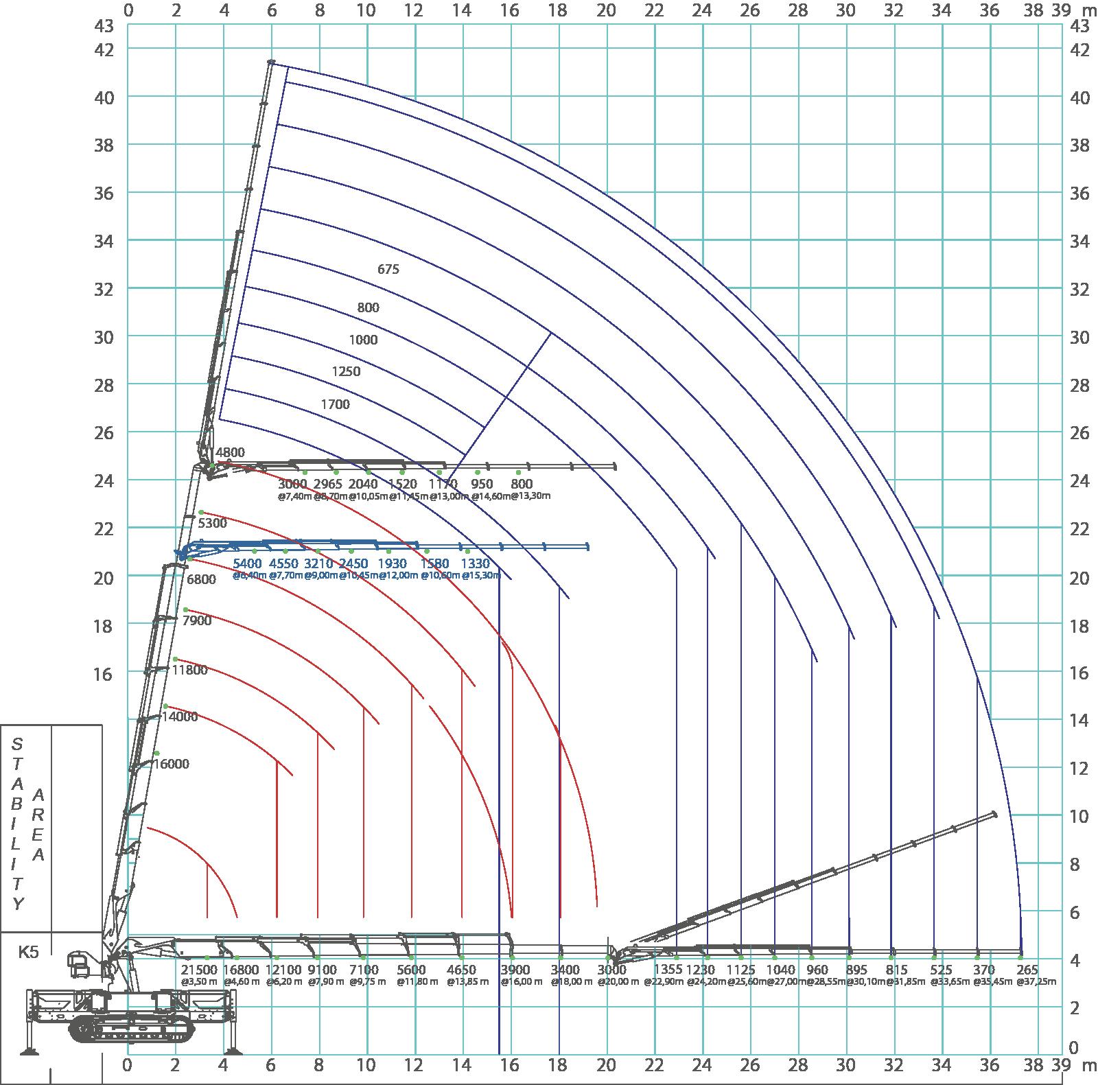 JF990-load-chart