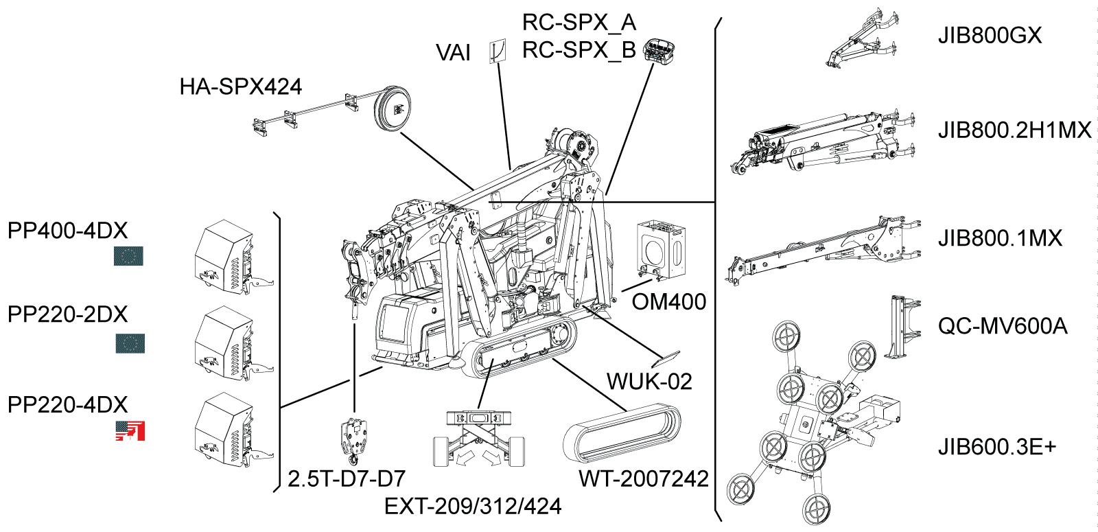crane_options-SPX-424