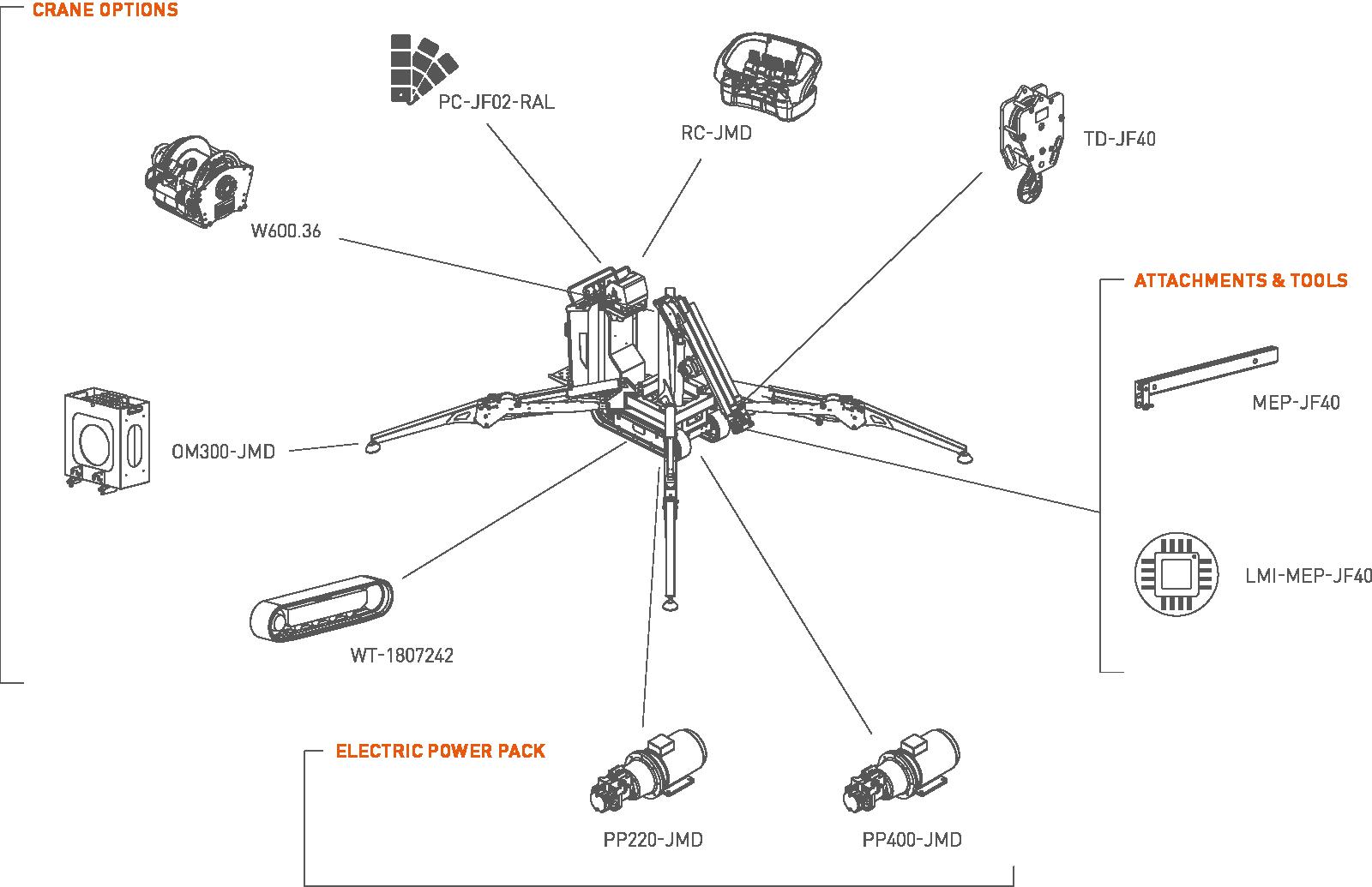 jekko-JF40-crane-options