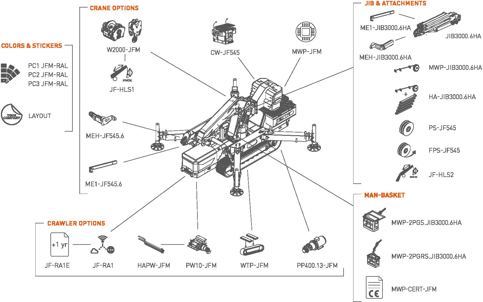 jekko-JF545-crane-options