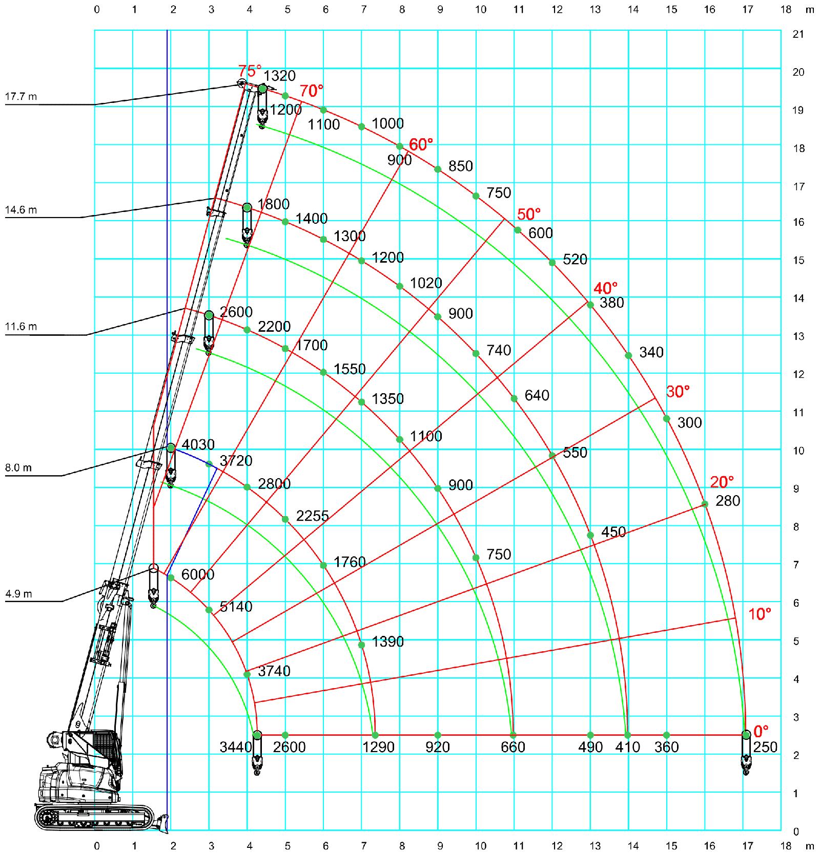 load_chart-SPK60