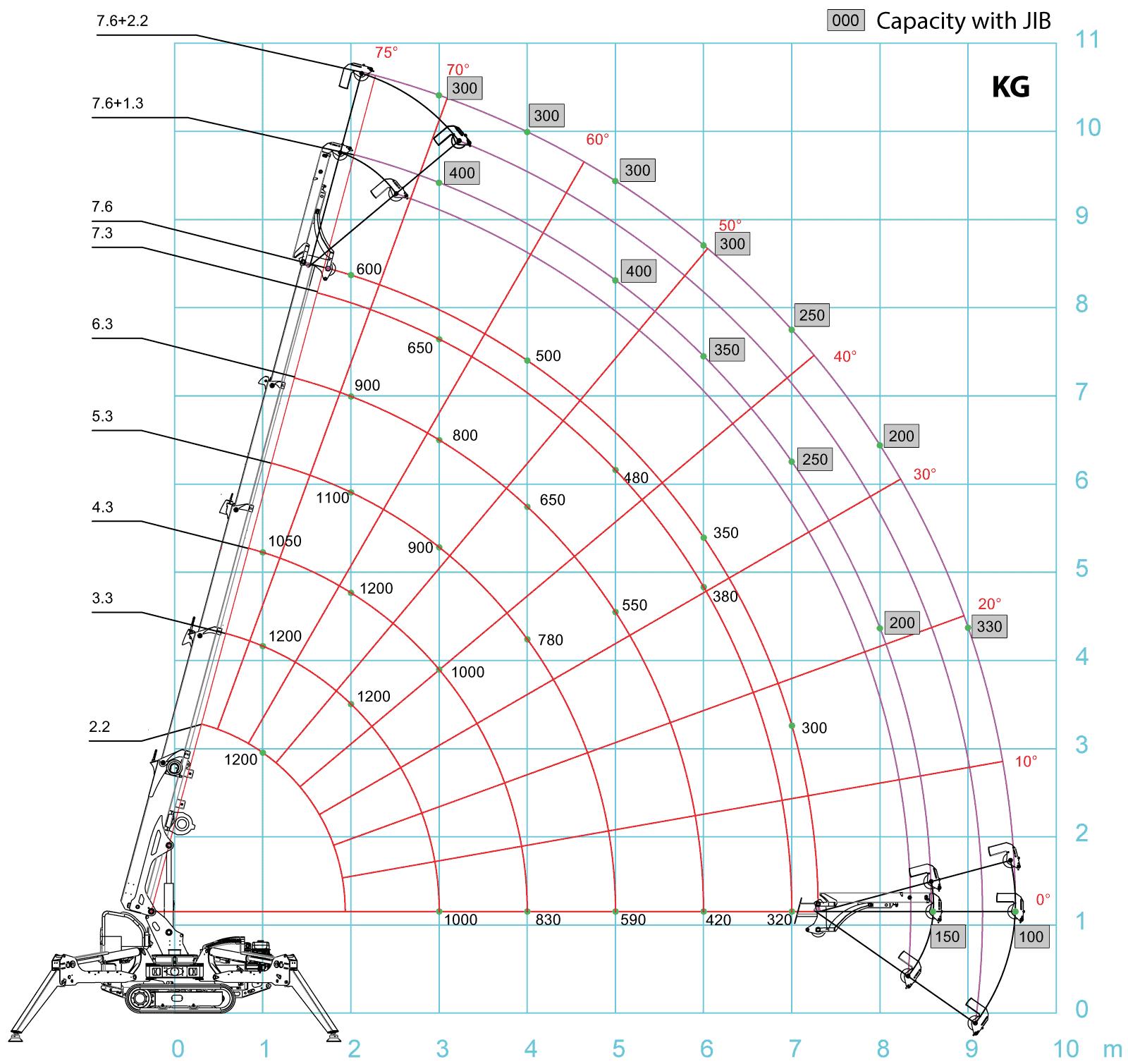 load_chart-SPX-312